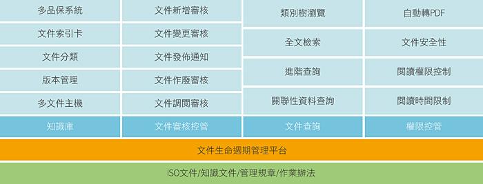 ISO文件管理