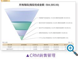 CRM銷售管理