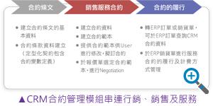 CRM合約管理模組串連行銷、銷售及服務