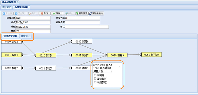 SFT平行製程