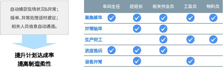 智能派工_现场透明化.png