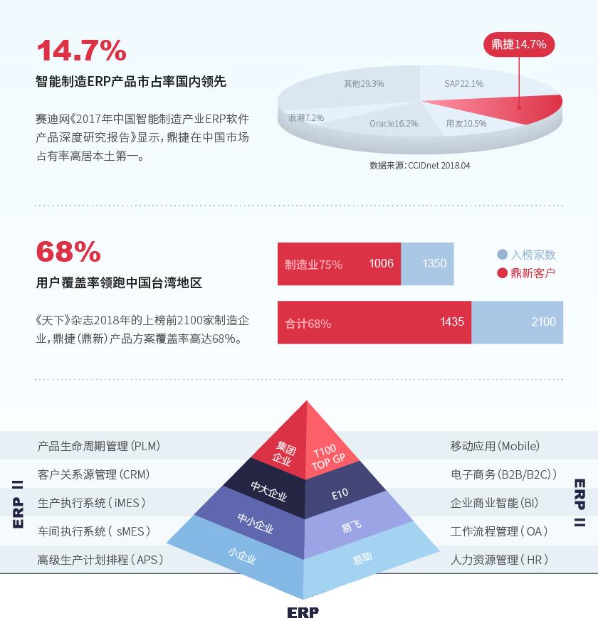 企业简介_两岸市占数据.png